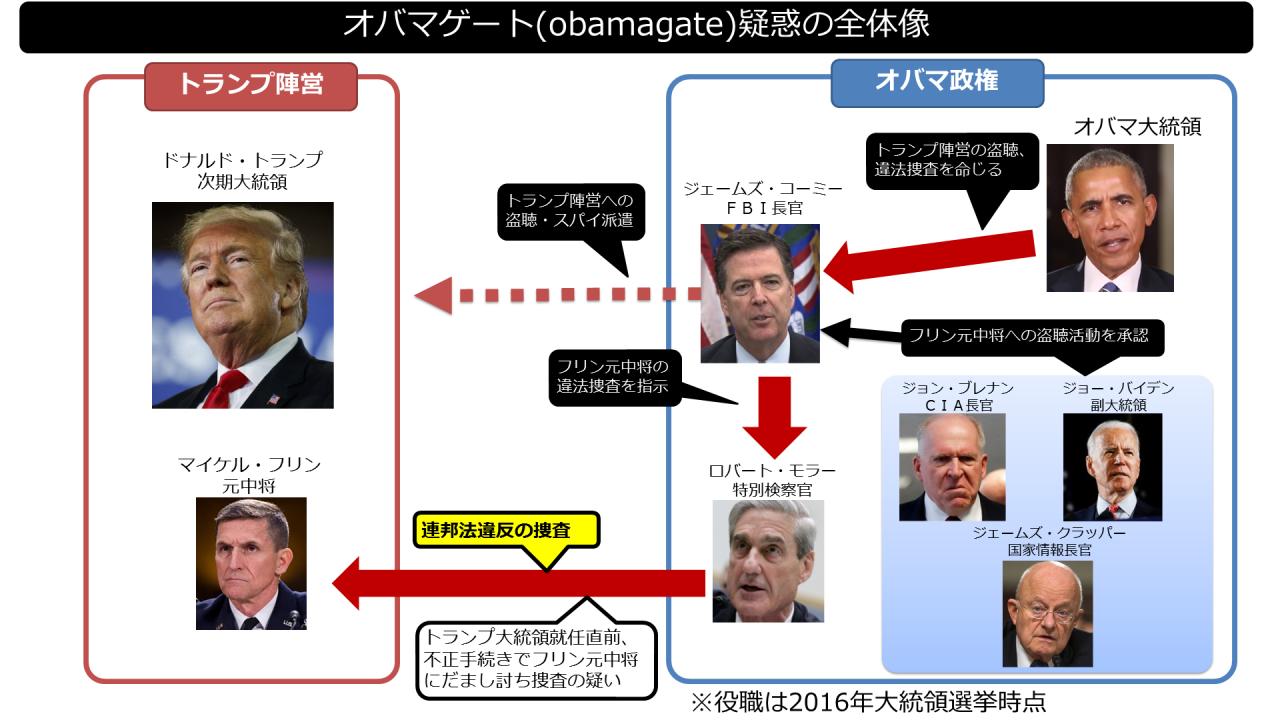 オバマゲート(obamagate)疑惑とは?ウォーターゲート事件を上回る規模 ...